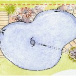 Perfect small koi pond