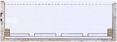 Understanding modern day principles of perfect pond design for Minimum depth for koi pond